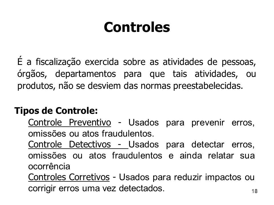 18 Controles É a fiscalização exercida sobre as atividades de pessoas, órgãos, departamentos para que tais atividades, ou produtos, não se desviem das