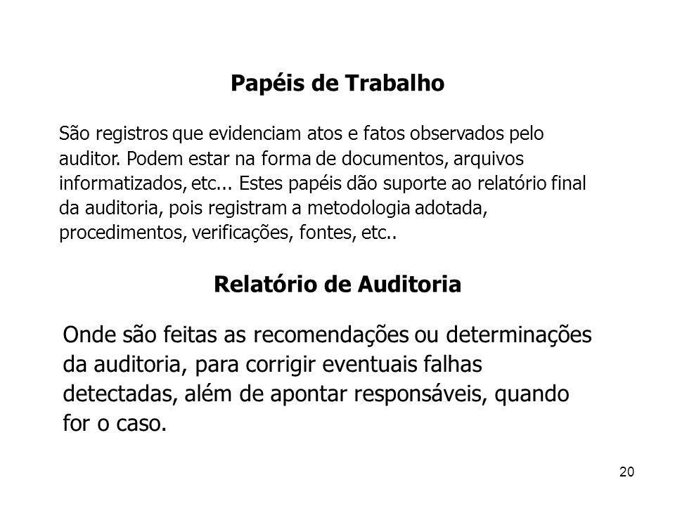 20 Papéis de Trabalho São registros que evidenciam atos e fatos observados pelo auditor. Podem estar na forma de documentos, arquivos informatizados,