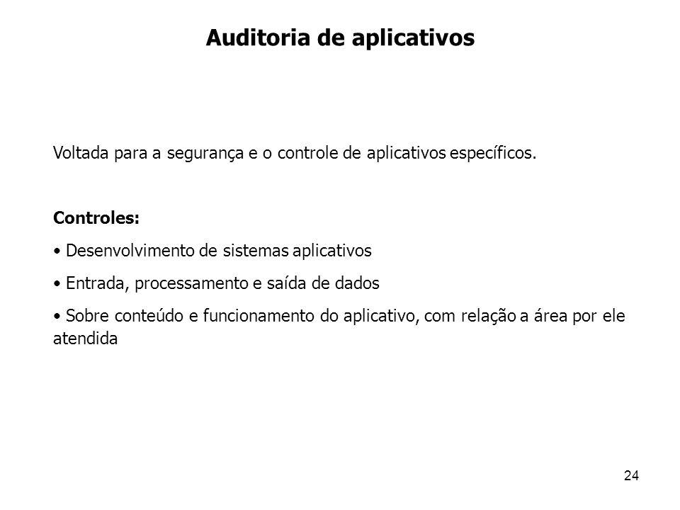 24 Auditoria de aplicativos Voltada para a segurança e o controle de aplicativos específicos. Controles: Desenvolvimento de sistemas aplicativos Entra