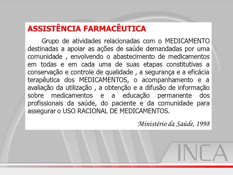 ASSISTÊNCIA FARMACÊUTICA Grupo de atividades relacionadas com o MEDICAMENTO destinadas a apoiar as ações de saúde demandadas por uma comunidade, envol
