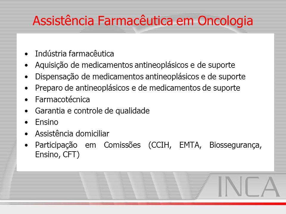 Assistência Farmacêutica em Oncologia Indústria farmacêutica Aquisição de medicamentos antineoplásicos e de suporte Dispensação de medicamentos antine