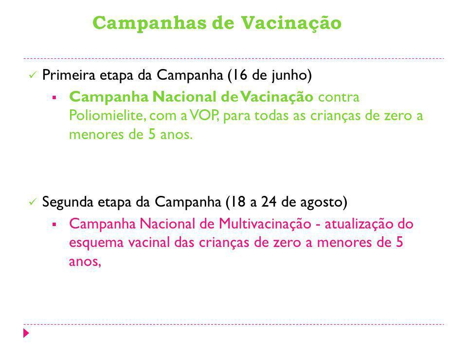 Campanhas de Vacinação Primeira etapa da Campanha (16 de junho) Campanha Nacional de Vacinação contra Poliomielite, com a VOP, para todas as crianças