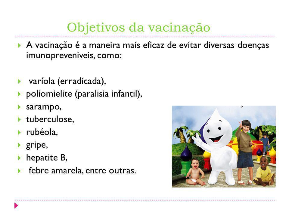 Objetivos da vacinação A vacinação é a maneira mais eficaz de evitar diversas doenças imunopreveniveis, como: varíola (erradicada), poliomielite (para