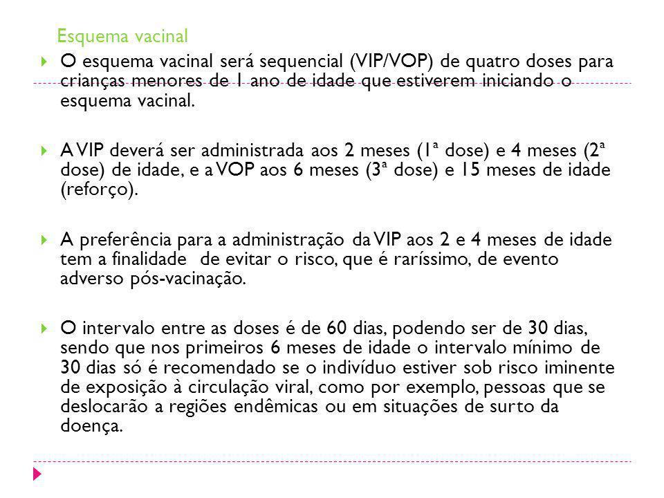 Esquema vacinal O esquema vacinal será sequencial (VIP/VOP) de quatro doses para crianças menores de 1 ano de idade que estiverem iniciando o esquema
