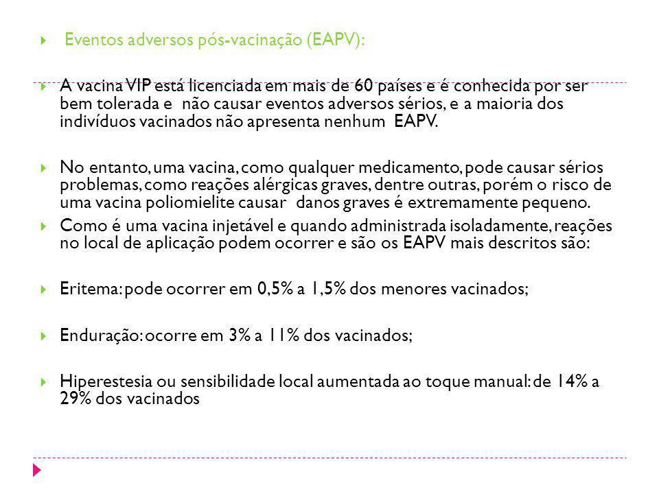 Eventos adversos pós-vacinação (EAPV): A vacina VIP está licenciada em mais de 60 países e é conhecida por ser bem tolerada e não causar eventos adver