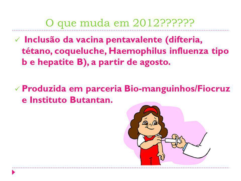 O que muda em 2012?????? Inclusão da vacina pentavalente (difteria, tétano, coqueluche, Haemophilus influenza tipo b e hepatite B), a partir de agosto