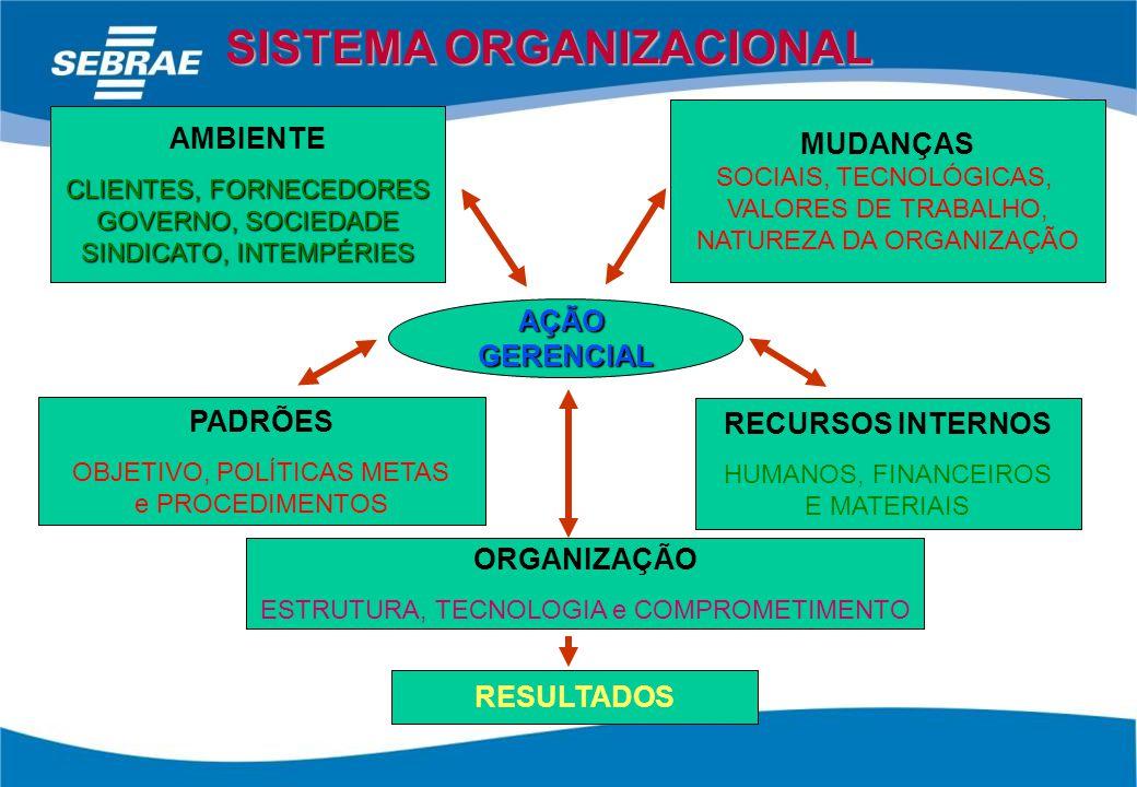 DESAFIOSMODERNOS COMPETITIVIDADE CLIMA DE MOTIVAÇÃO NA EMPRESA ABERTURAÀINOVAÇÃO OTIMIZAÇÃO DE CUSTOS MELHORIADAQUALIDADE MELHORIADACOMUNICAÇÃO
