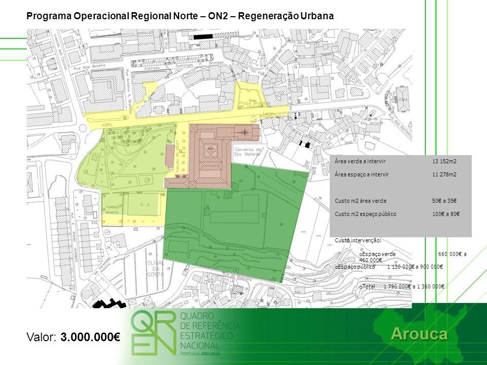 Área verde a intervir 13 152m2 Área espaço a intervir 11 278m2 Custo m2 área verde 50 a 35 Custo m2 espaço público 100 a 80 Custo intervenção: o Espaço verde 660 000 a 460 000 o Espaço público 1 130 000 a 900 000 o Total 1 790 000 a 1 360 000 Programa Operacional Regional Norte – ON2 – Regeneração Urbana Valor: 3.000.000