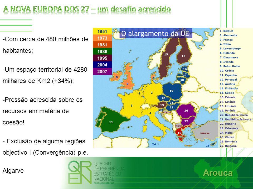-Com cerca de 480 milhões de habitantes; -Um espaço territorial de 4280 milhares de Km2 (+34%); -Pressão acrescida sobre os recursos em matéria de coesão.