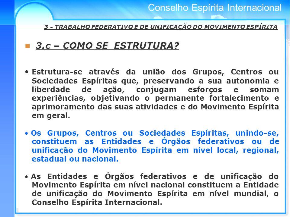Conselho Espírita Internacional 3.c – COMO SE ESTRUTURA.