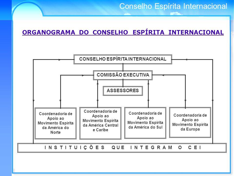 Conselho Espírita Internacional ORGANOGRAMA DO CONSELHO ESPÍRITA INTERNACIONAL CONSELHO ESPÍRITA INTERNACIONAL COMISSÃO EXECUTIVA ASSESSORES Coordenadoria de Apoio ao Movimento Espírita da América do Norte I N S T I T U I Ç Õ E S Q U E I N T E G R A M O C E I Coordenadoria de Apoio ao Movimento Espírita da América Central e Caribe Coordenadoria de Apoio ao Movimento Espírita da Europa Coordenadoria de Apoio ao Movimento Espírita da América do Sul