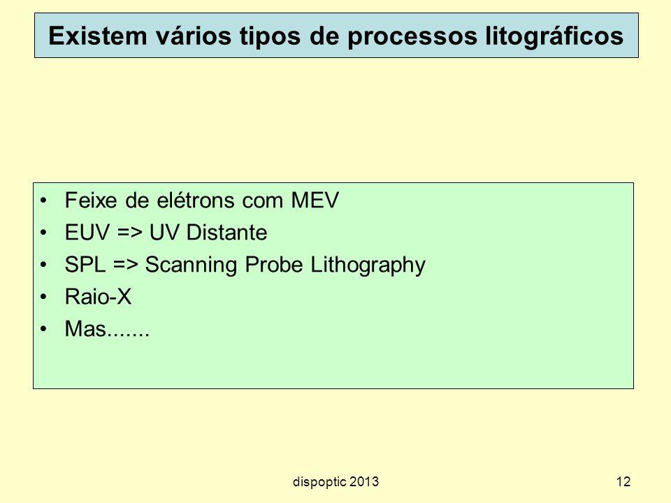 Existem vários tipos de processos litográficos Feixe de elétrons com MEV EUV => UV Distante SPL => Scanning Probe Lithography Raio-X Mas....... 12disp