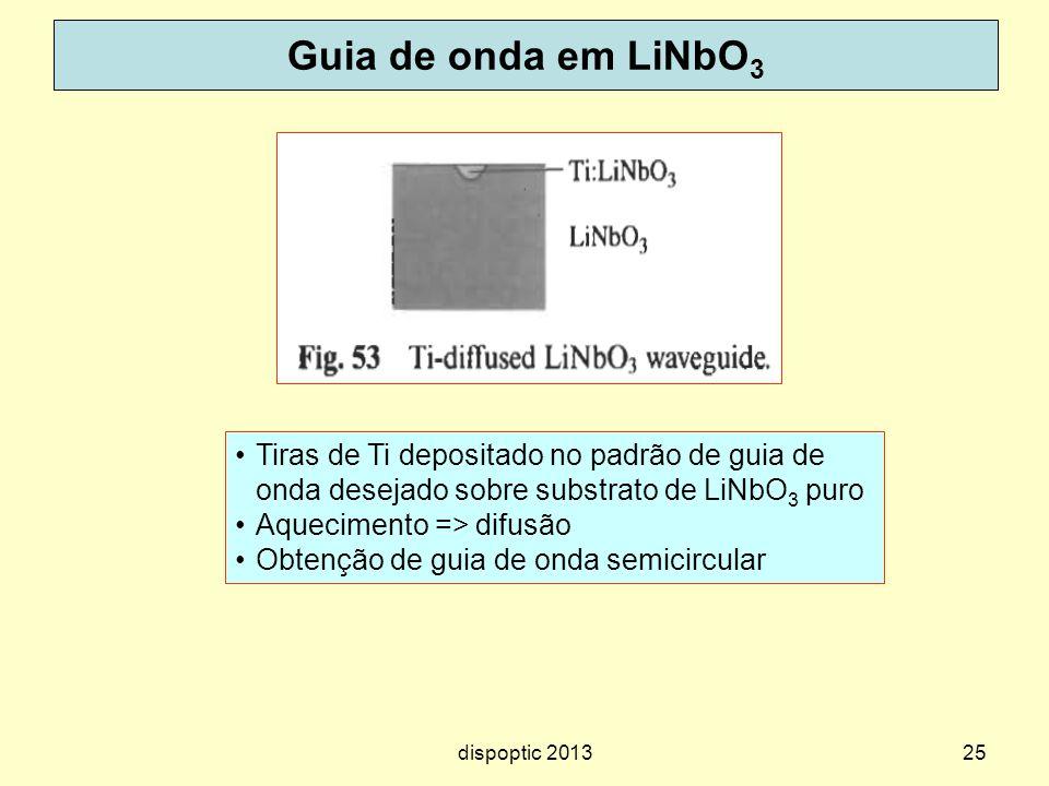 25 Guia de onda em LiNbO 3 Tiras de Ti depositado no padrão de guia de onda desejado sobre substrato de LiNbO 3 puro Aquecimento => difusão Obtenção d