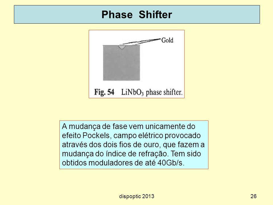 26 Phase Shifter A mudança de fase vem unicamente do efeito Pockels, campo elétrico provocado através dos dois fios de ouro, que fazem a mudança do ín