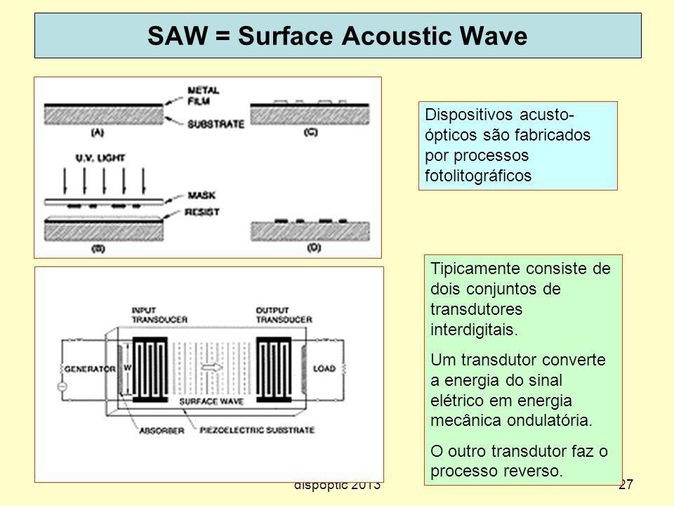 27 SAW = Surface Acoustic Wave Dispositivos acusto- ópticos são fabricados por processos fotolitográficos Tipicamente consiste de dois conjuntos de tr
