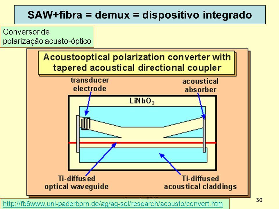 30 SAW+fibra = demux = dispositivo integrado Conversor de polarização acusto-óptico dispoptic 2013 http://fb6www.uni-paderborn.de/ag/ag-sol/research/a