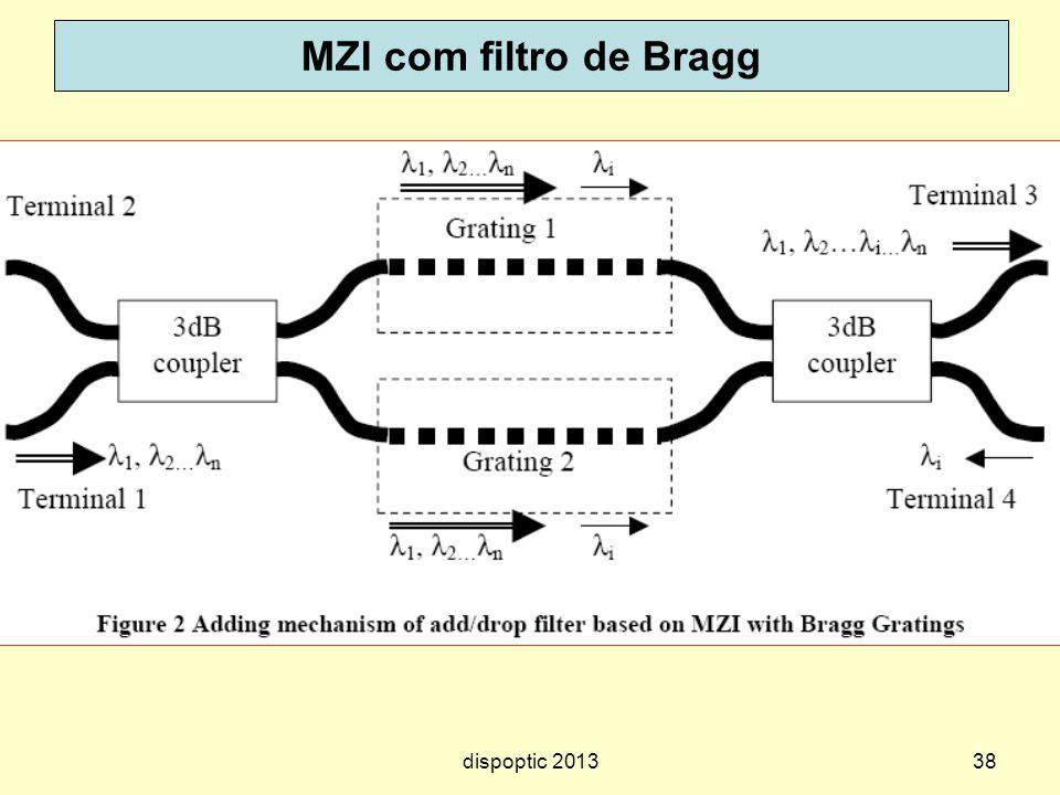 38 MZI com filtro de Bragg dispoptic 2013