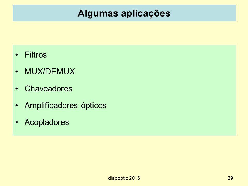 39 Algumas aplicações Filtros MUX/DEMUX Chaveadores Amplificadores ópticos Acopladores dispoptic 2013