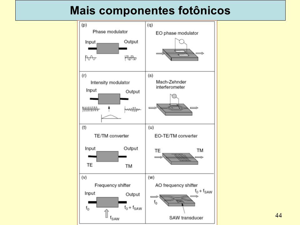 44 Mais componentes fotônicos dispoptic 2013