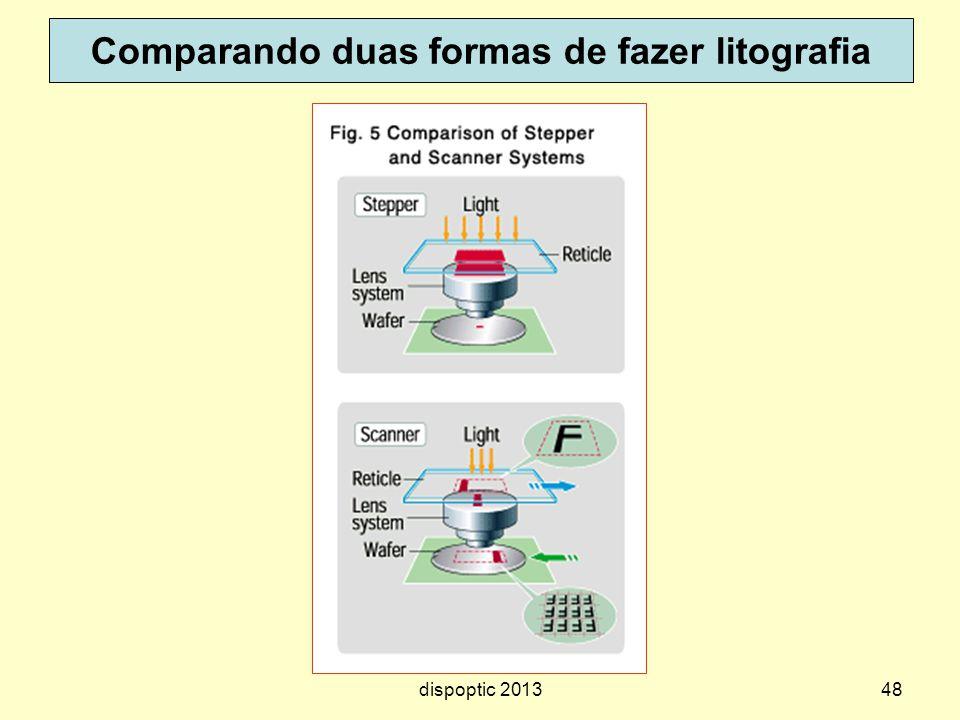 48 Comparando duas formas de fazer litografia dispoptic 2013