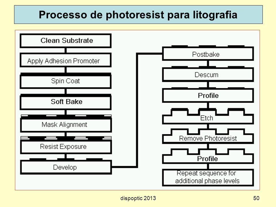 50 Processo de photoresist para litografia dispoptic 2013