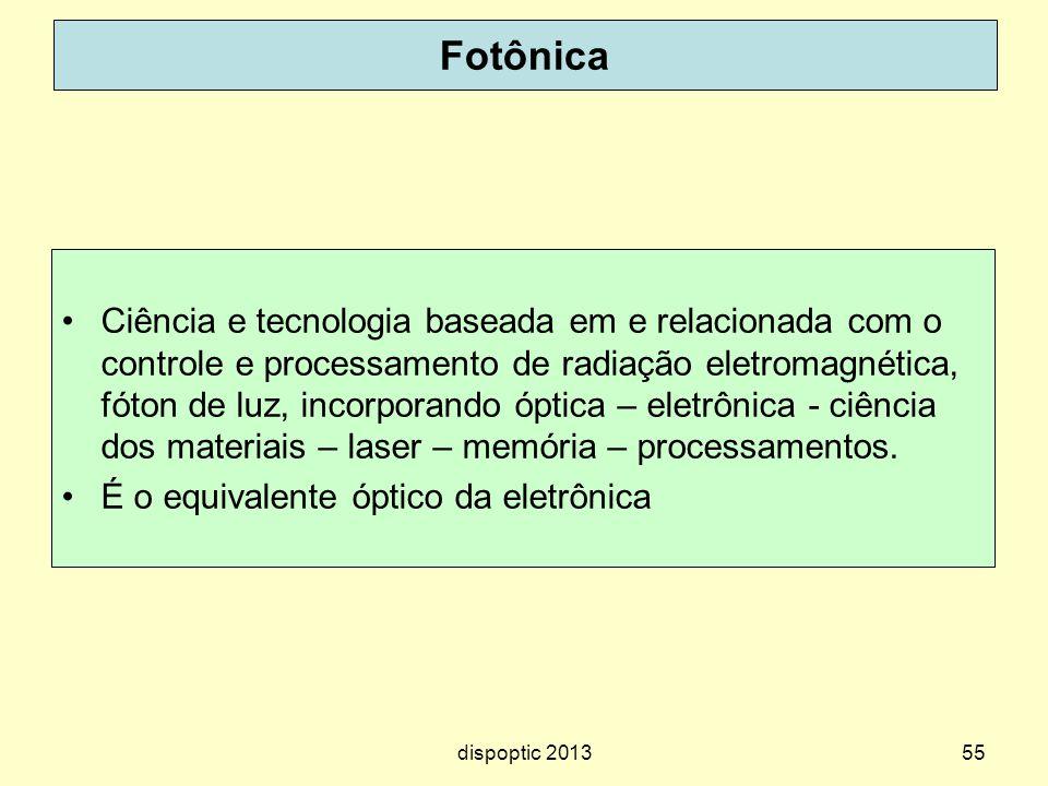 55 Fotônica Ciência e tecnologia baseada em e relacionada com o controle e processamento de radiação eletromagnética, fóton de luz, incorporando óptic