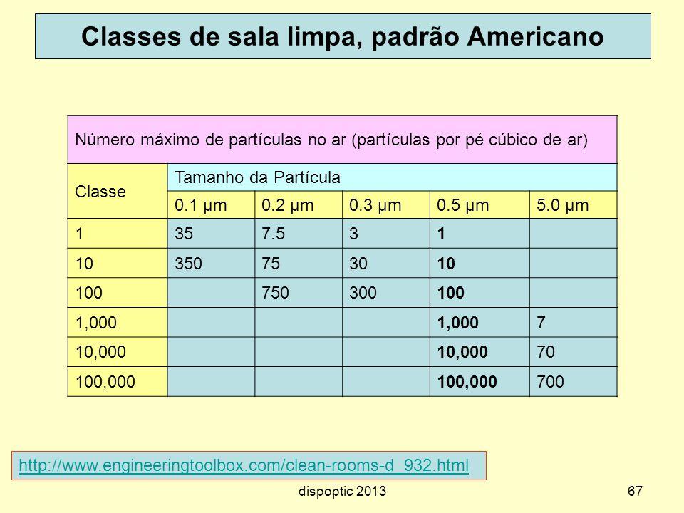 67 Classes de sala limpa, padrão Americano Número máximo de partículas no ar (partículas por pé cúbico de ar) Classe Tamanho da Partícula 0.1 μm0.2 μm
