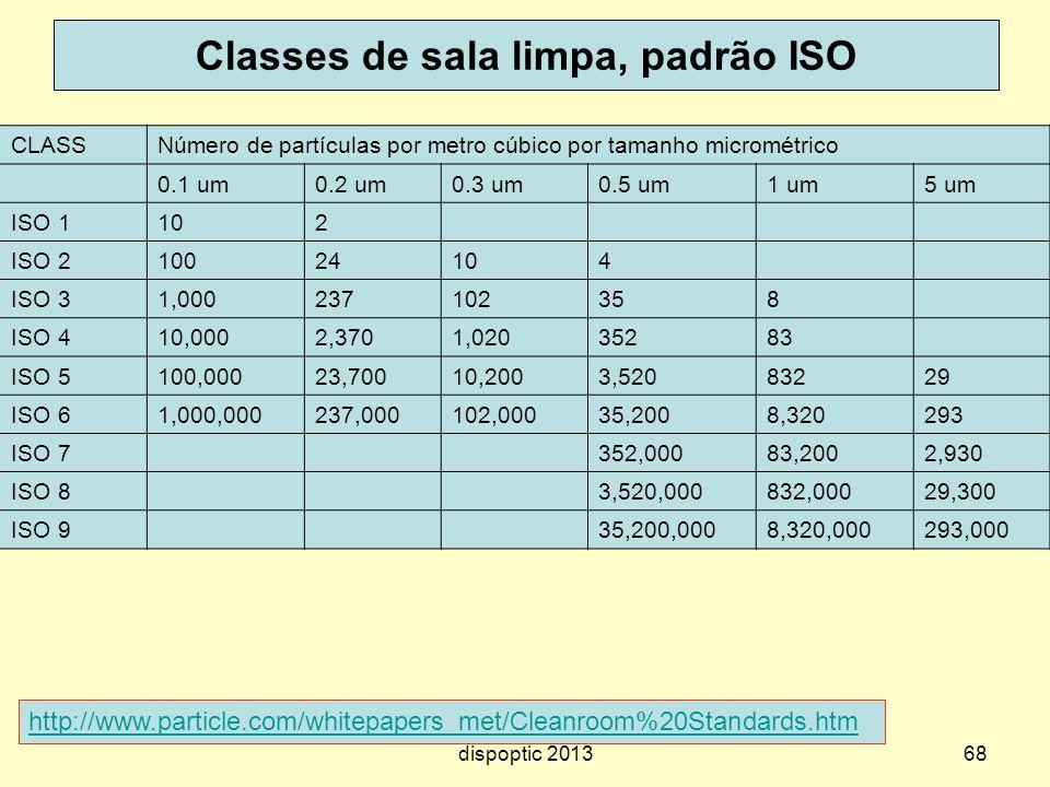 68 Classes de sala limpa, padrão ISO CLASSNúmero de partículas por metro cúbico por tamanho micrométrico 0.1 um0.2 um0.3 um0.5 um1 um5 um ISO 1102 ISO