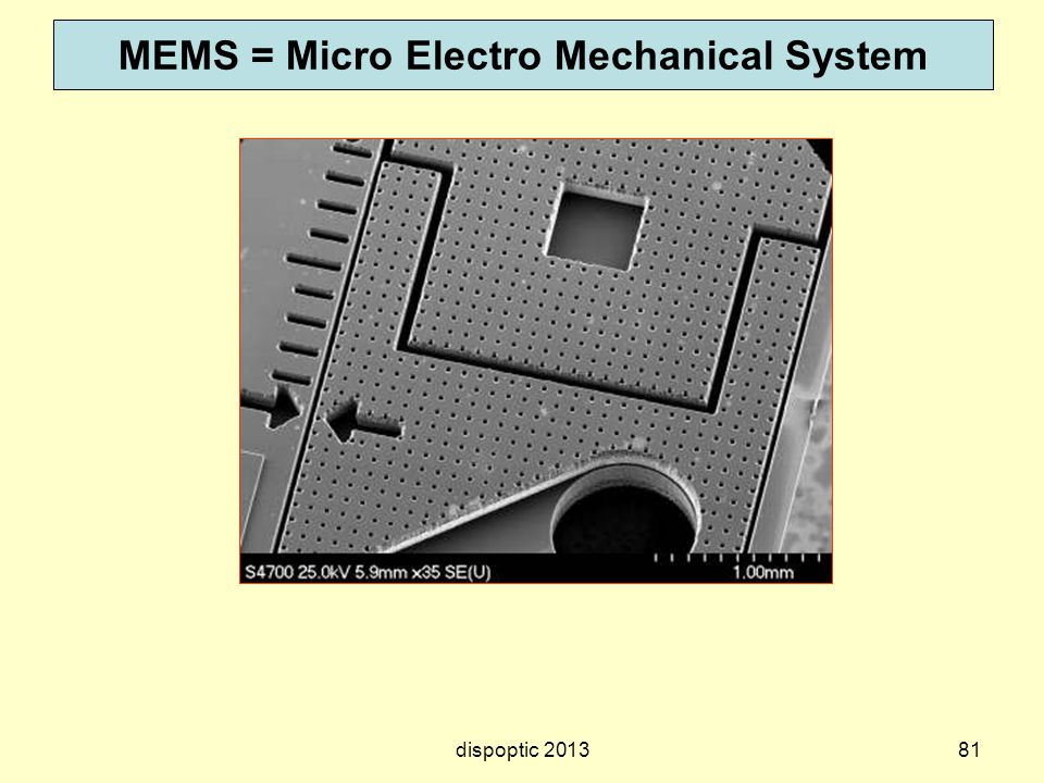 81 MEMS = Micro Electro Mechanical System dispoptic 2013