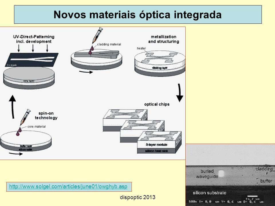 88 Novos materiais óptica integrada http://www.solgel.com/articles/june01/owghyb.asp dispoptic 2013