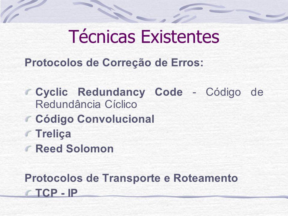 Técnicas Existentes Protocolos de Correção de Erros: Cyclic Redundancy Code - Código de Redundância Cíclico Código Convolucional Treliça Reed Solomon