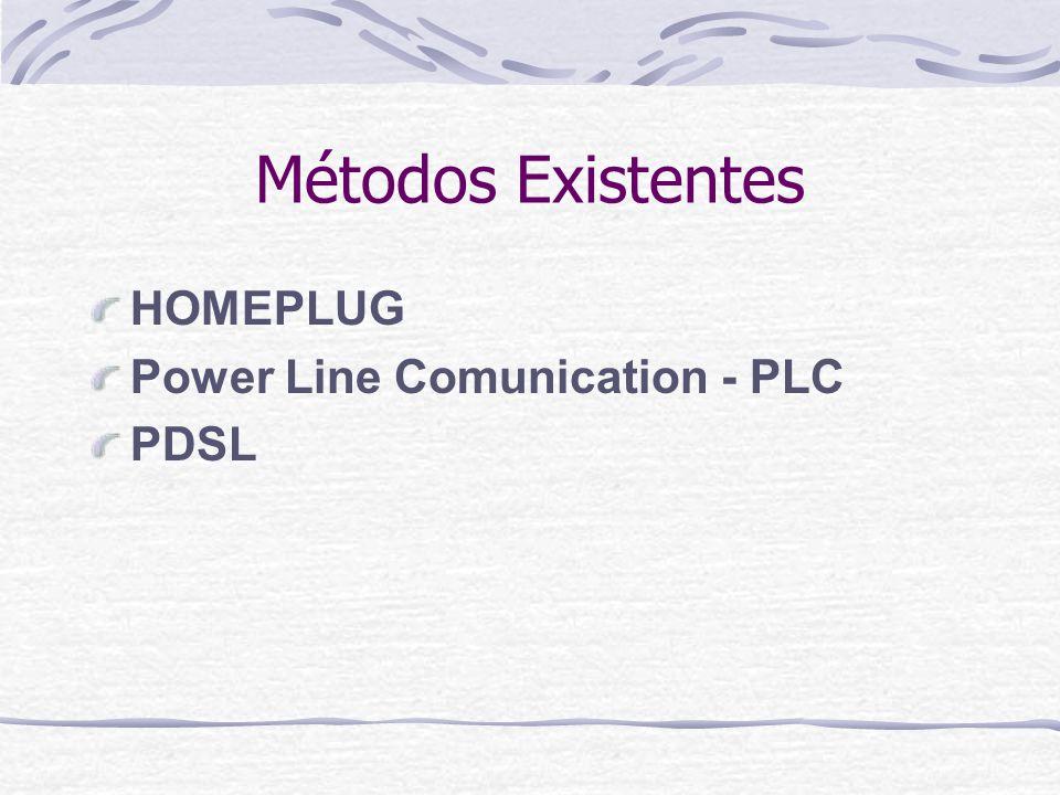 Métodos Existentes HOMEPLUG Power Line Comunication - PLC PDSL