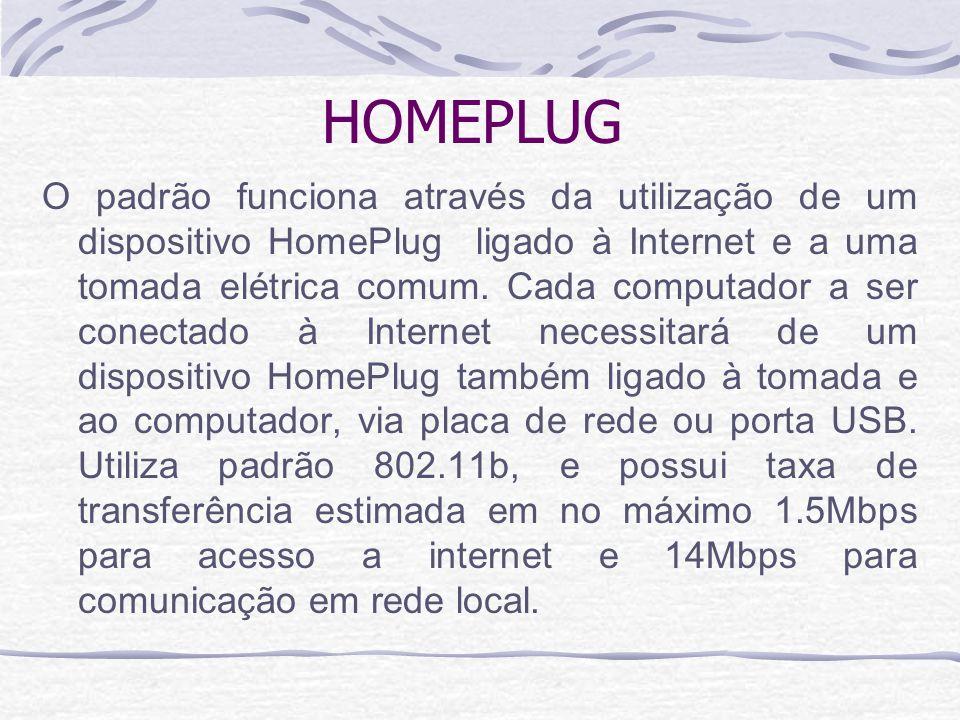 HOMEPLUG O padrão funciona através da utilização de um dispositivo HomePlug ligado à Internet e a uma tomada elétrica comum. Cada computador a ser con