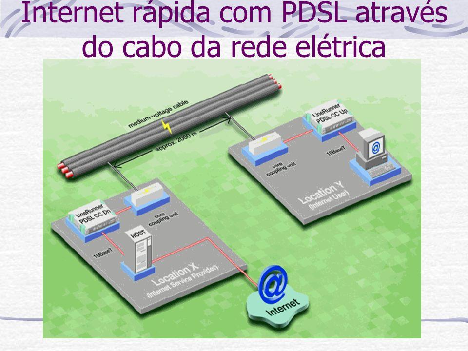 Internet rápida com PDSL através do cabo da rede elétrica