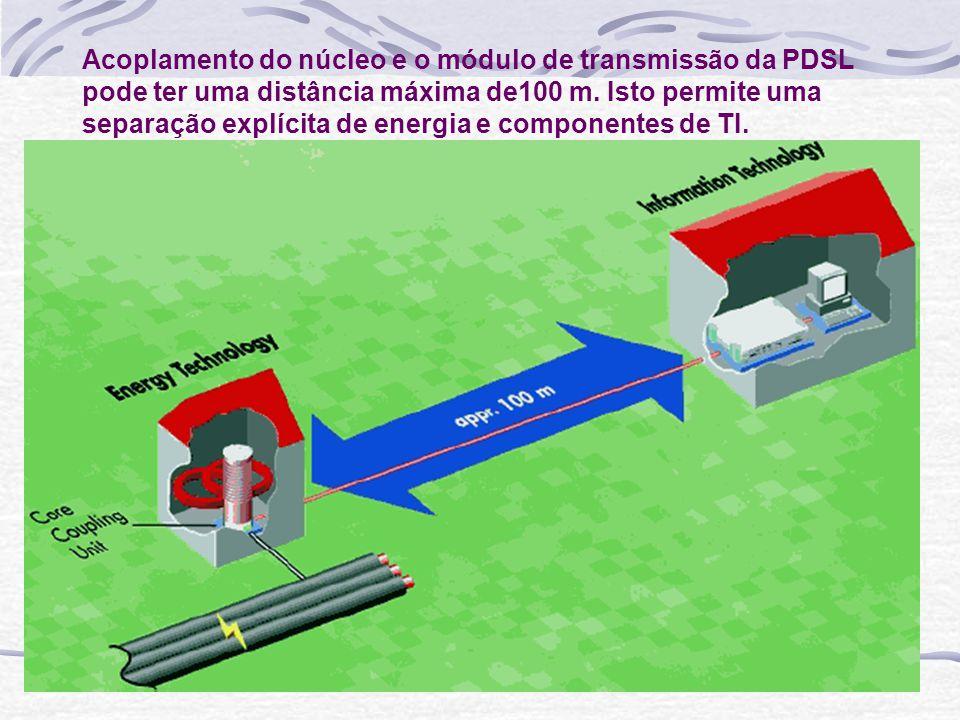 Acoplamento do núcleo e o módulo de transmissão da PDSL pode ter uma distância máxima de100 m. Isto permite uma separação explícita de energia e compo
