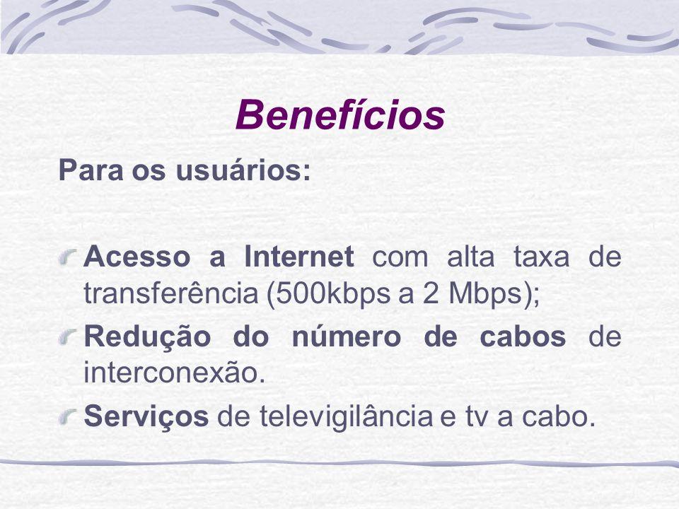 Benefícios Para os usuários: Acesso a Internet com alta taxa de transferência (500kbps a 2 Mbps); Redução do número de cabos de interconexão. Serviços