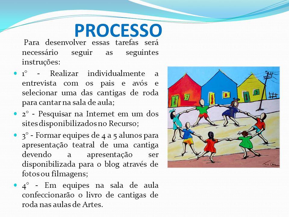 RECURSOS As atividades poderão ser pesquisadas nos seguintes sites: www.suapesquisa.com/folclore/cantigas-de-roda.htm www.infoescola.com/folclore/cantigas-de-roda www.alzirazulmira.com/cantigas.htm pt.wikipedia.org/wiki/Cantiga_de_roda www.radio.uol.br/#/album/palavracantada/cantigas- de-roda/3859