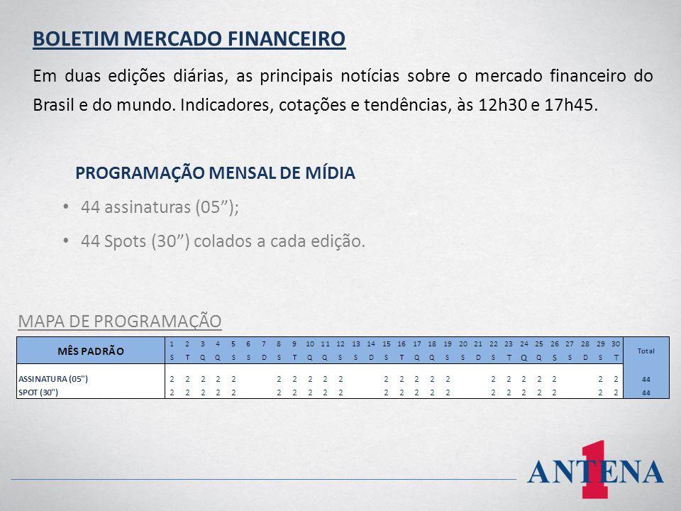 BOLETIM MERCADO FINANCEIRO Em duas edições diárias, as principais notícias sobre o mercado financeiro do Brasil e do mundo. Indicadores, cotações e te