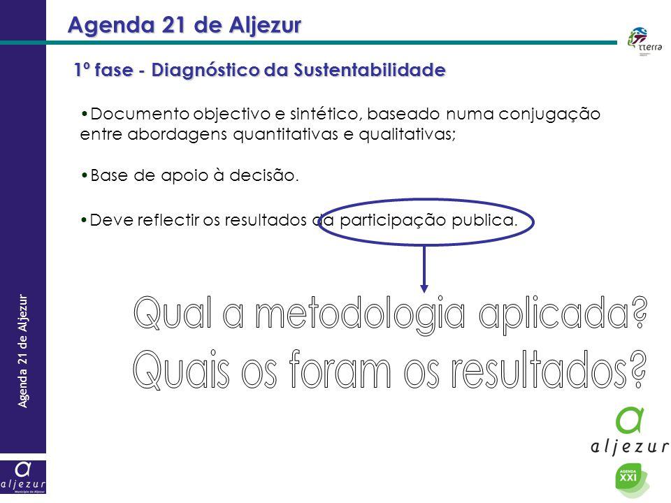 Agenda 21 de Aljezur Base de apoio à decisão. Documento objectivo e sintético, baseado numa conjugação entre abordagens quantitativas e qualitativas;