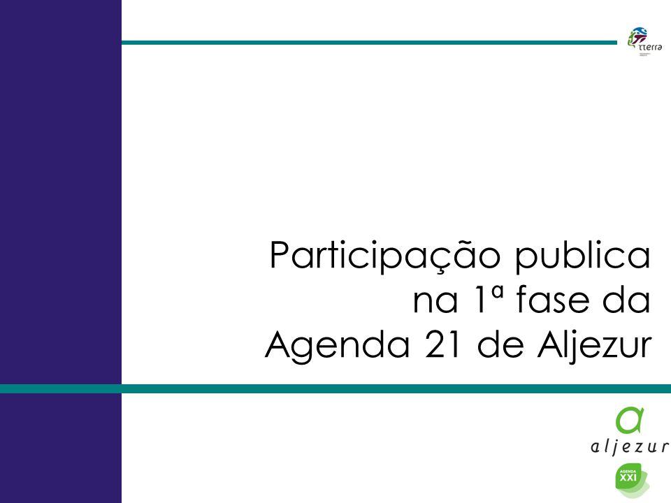 Agenda 21 de Aljezur … Participação publica na 1ª fase da Agenda 21 de Aljezur