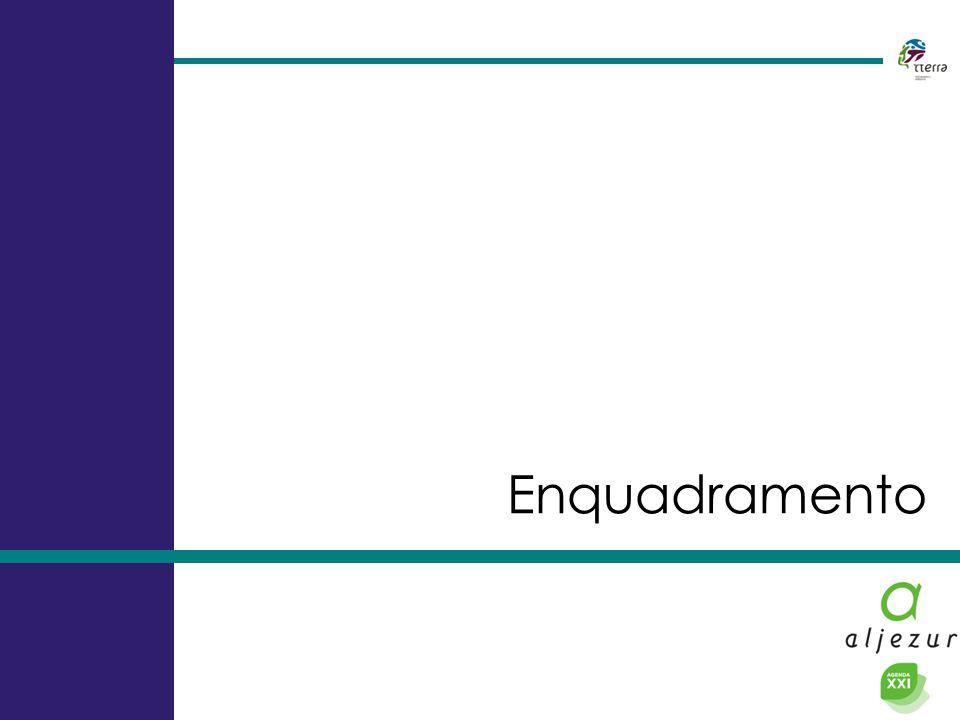 Agenda 21 de Aljezur … Enquadramento