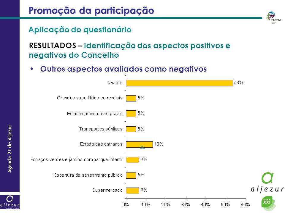 Agenda 21 de Aljezur Promoção da participação RESULTADOS – identificação dos aspectos positivos e negativos do Concelho Outros aspectos avaliados como negativos [1] Aplicação do questionário