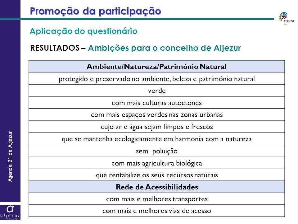 Agenda 21 de Aljezur Promoção da participação RESULTADOS – Ambições para o concelho de Aljezur Ambiente/Natureza/Património Natural protegido e preser