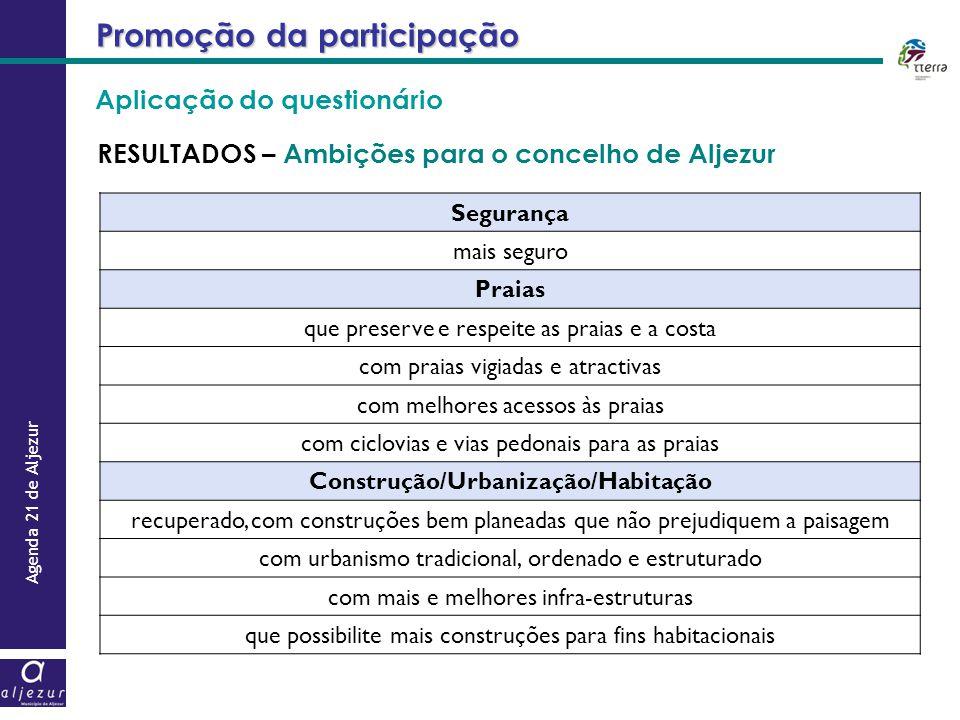 Agenda 21 de Aljezur Promoção da participação RESULTADOS – Ambições para o concelho de Aljezur Segurança mais seguro Praias que preserve e respeite as