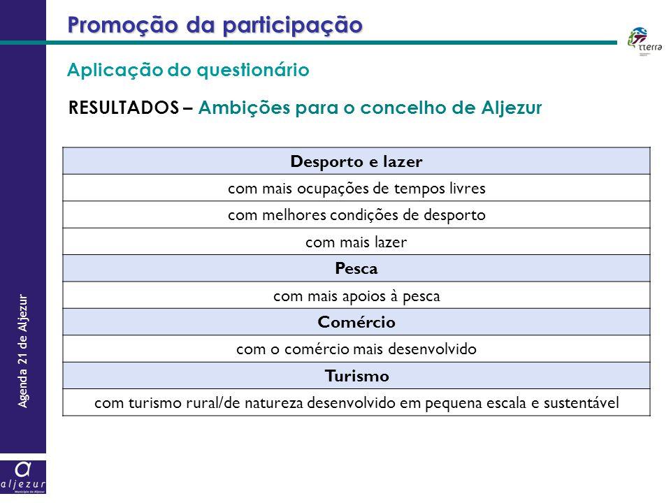 Agenda 21 de Aljezur Promoção da participação RESULTADOS – Ambições para o concelho de Aljezur Desporto e lazer com mais ocupações de tempos livres co
