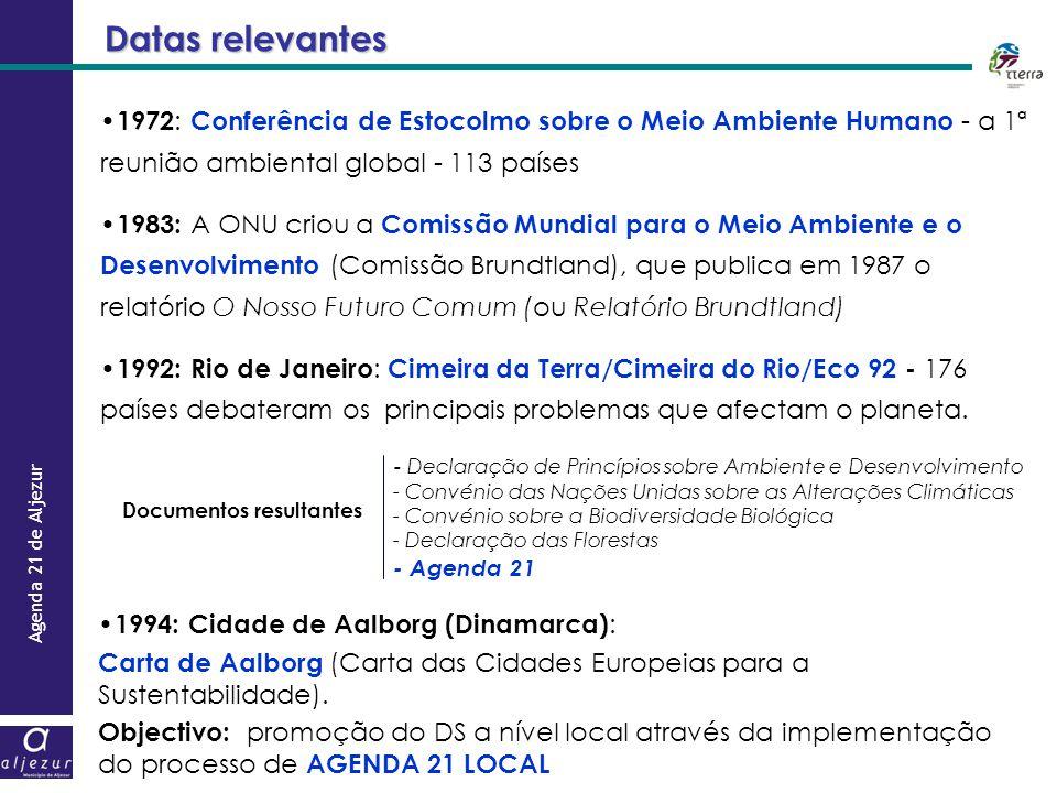 Agenda 21 de Aljezur Datas relevantes 1972 : Conferência de Estocolmo sobre o Meio Ambiente Humano - a 1ª reunião ambiental global - 113 países 1983: A ONU criou a Comissão Mundial para o Meio Ambiente e o Desenvolvimento (Comissão Brundtland), que publica em 1987 o relatório O Nosso Futuro Comum (ou Relatório Brundtland) 1992: Rio de Janeiro : Cimeira da Terra/Cimeira do Rio/Eco 92 - 176 países debateram os principais problemas que afectam o planeta.