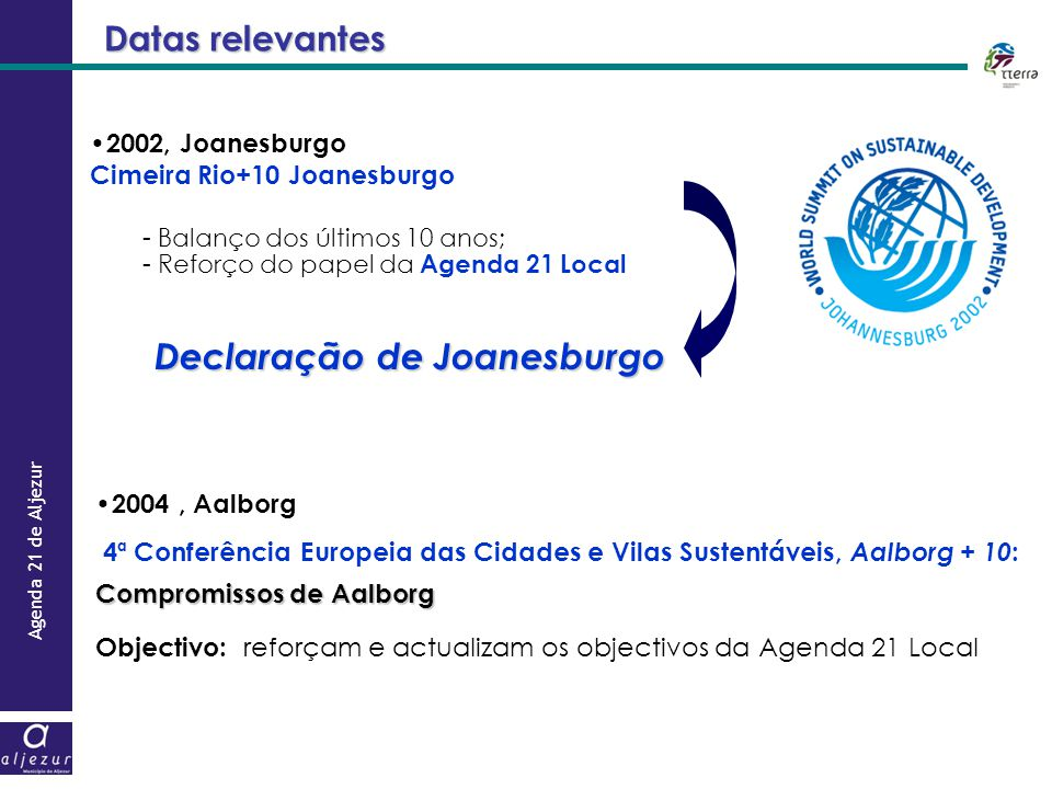 Agenda 21 de Aljezur 2002, Joanesburgo Cimeira Rio+10 Joanesburgo - Balanço dos últimos 10 anos; - Reforço do papel da Agenda 21 Local Declaração de Joanesburgo 2004, Aalborg Compromissos de Aalborg 4ª Conferência Europeia das Cidades e Vilas Sustentáveis, Aalborg + 10 : Compromissos de Aalborg Objectivo: reforçam e actualizam os objectivos da Agenda 21 Local Datas relevantes