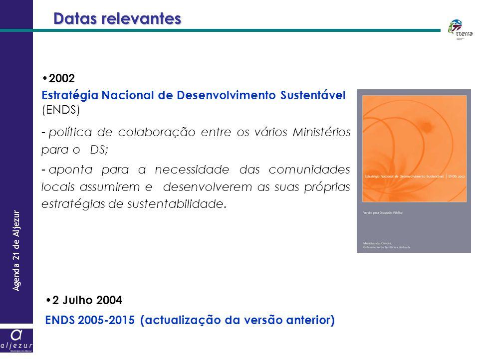 Agenda 21 de Aljezur 2002 Estratégia Nacional de Desenvolvimento Sustentável (ENDS) - política de colaboração entre os vários Ministérios para o DS; - aponta para a necessidade das comunidades locais assumirem e desenvolverem as suas próprias estratégias de sustentabilidade.
