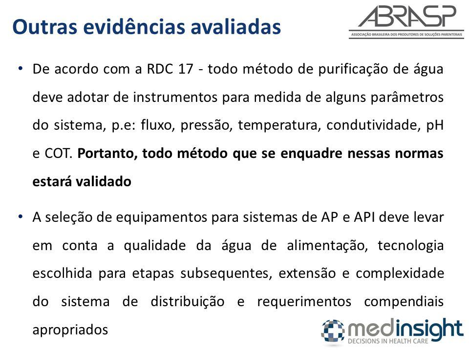 De acordo com a RDC 17 - todo método de purificação de água deve adotar de instrumentos para medida de alguns parâmetros do sistema, p.e: fluxo, press