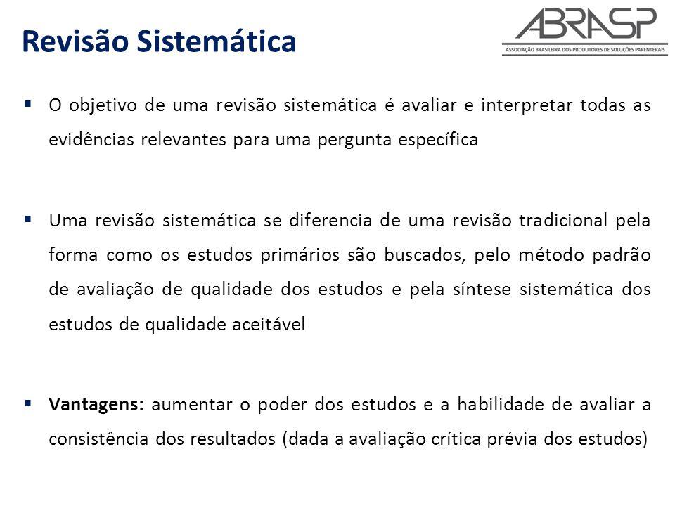 O objetivo de uma revisão sistemática é avaliar e interpretar todas as evidências relevantes para uma pergunta específica Uma revisão sistemática se d